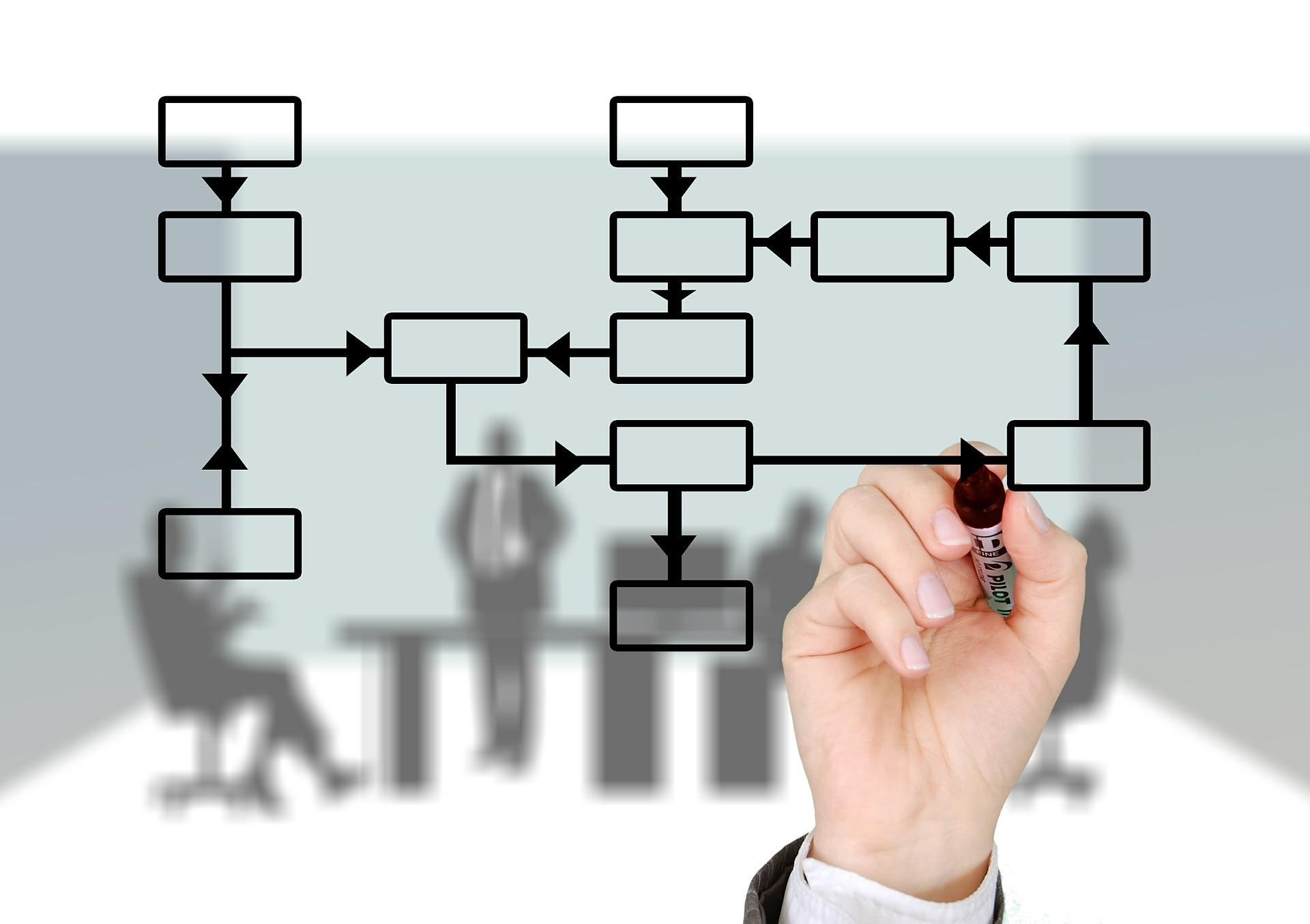 ניהול ידע באירגונים